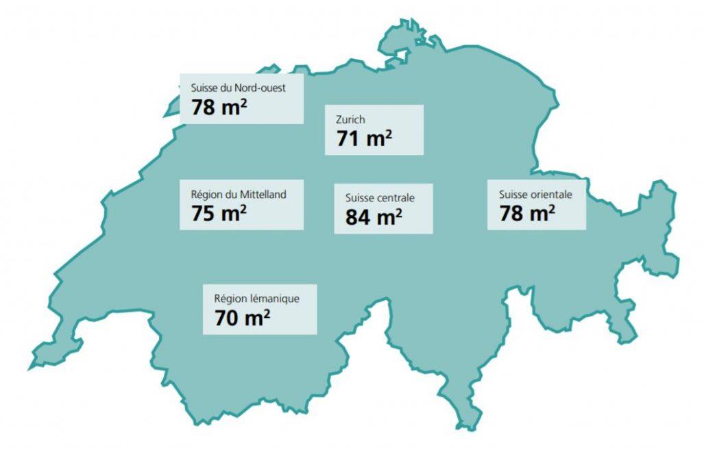 Source : données MOVU SA basées sur 21 575 fichiers de données